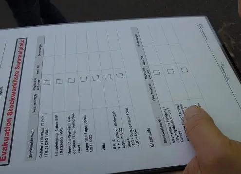 Checkliste MPS